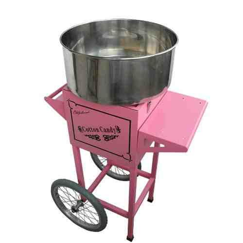 Candy Floss Machine Hire North London. Mascots and More UK ...